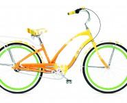 fietstour rotterdam